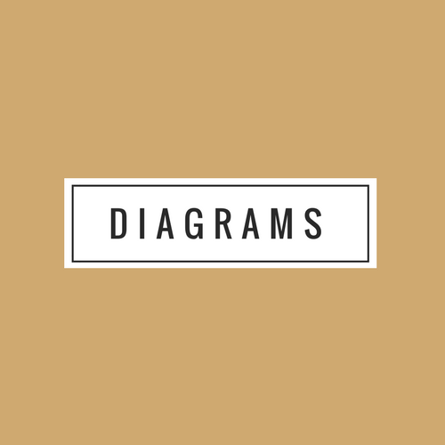 Diagrams- Social Enterprise